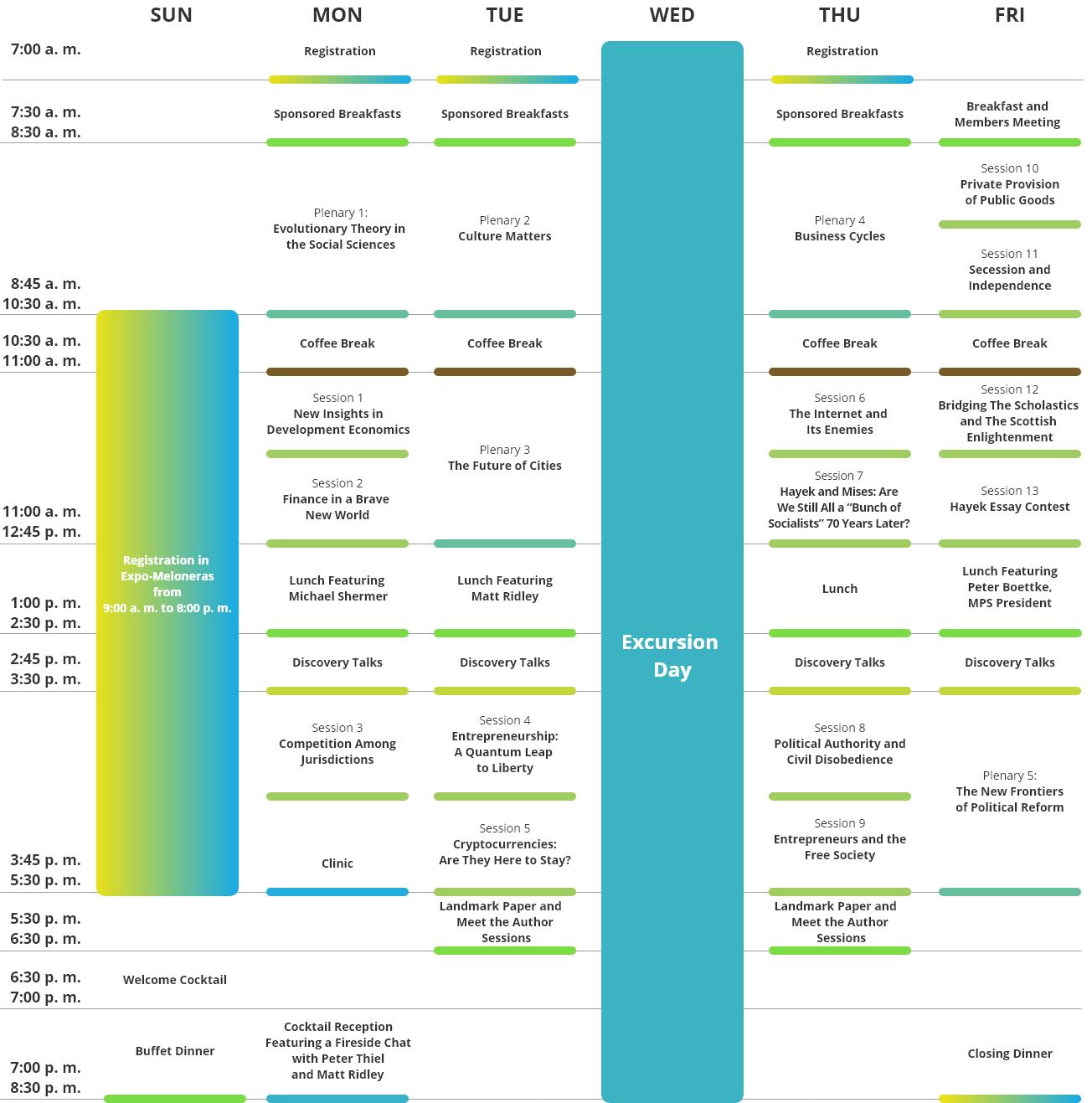 Program-MPS1